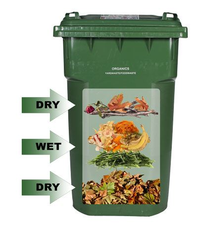 Picture of an Organic Waste Green Cart